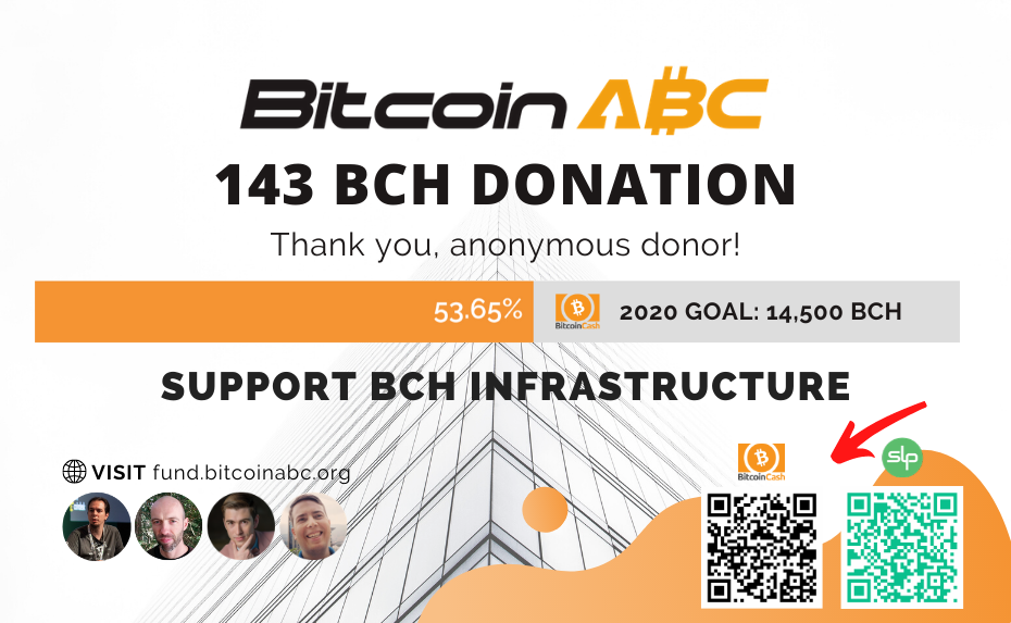 New 143 BCH Donation for Bitcoin ABC Bitcoin Cash Scaling Work